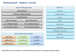 The Journey Map Database